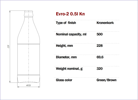 Picture of Evro-2 500 ml