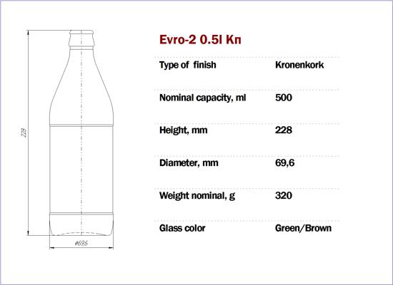 Imagen de Evro-2 500 ml
